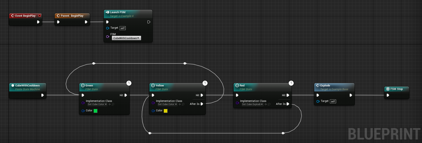 Gc fsm for unreal engine gamecentric right there in the blueprint editor malvernweather Images